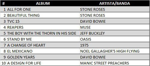 top-40-singles-vinil-uk