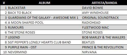 top-40-vinil-uk